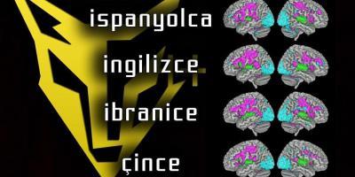 Beyniniz değişirse, siz de değişirsiniz.